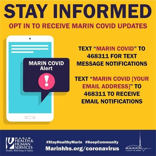 Marin Covid