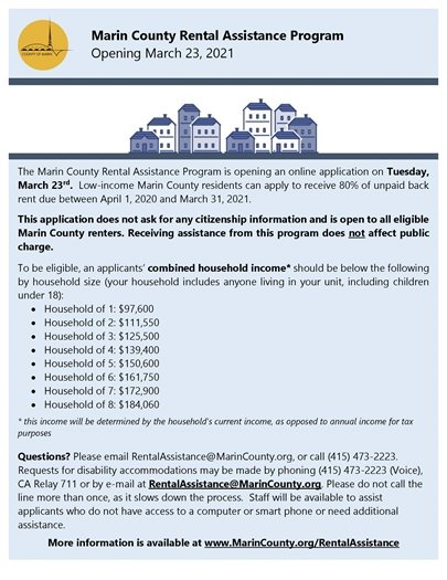 Rental Assistance Flyer in English