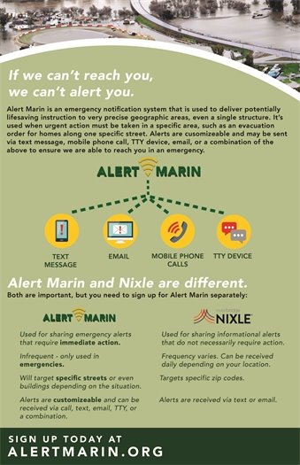 Alert Marin Poster 2