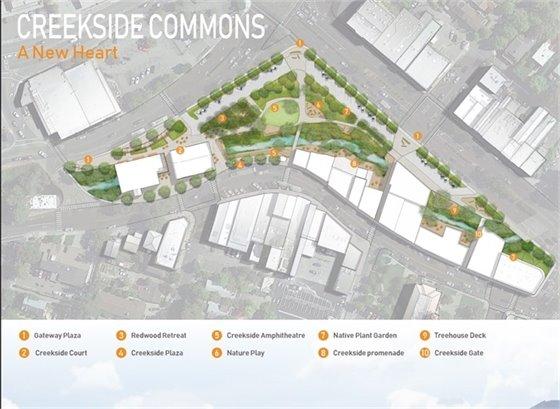 Creekside Commons